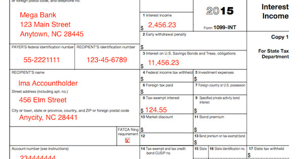 Sample Letter Application For Tax Exemption In The