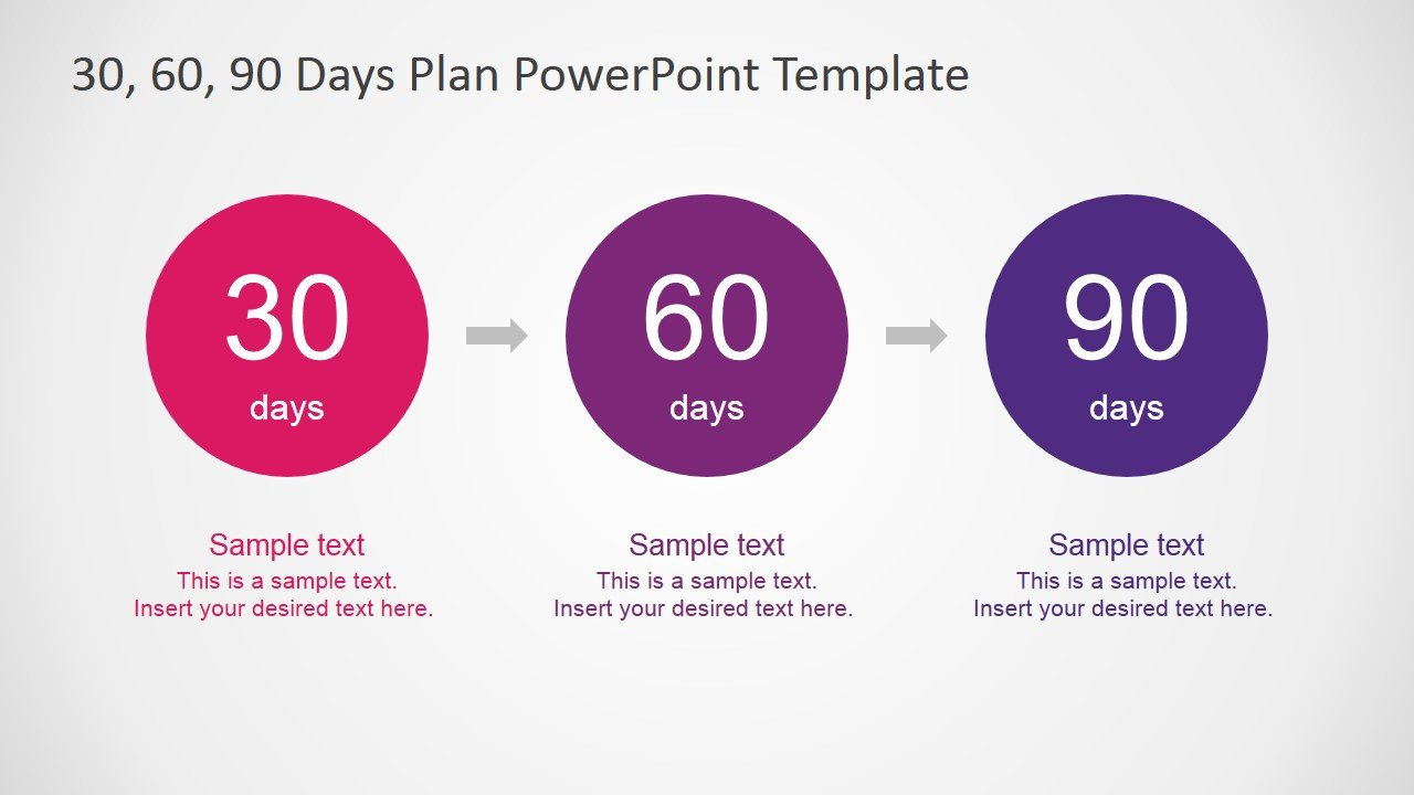 30 60 90 Day Template Three Circles Description Slide for 30 60 90 Days Plan