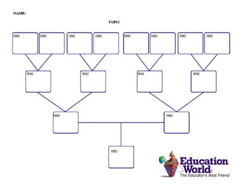 4 Generation Family Tree New 855 Family Health History Worksheet