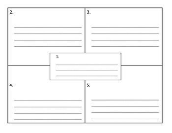 4 Square Writing Template Best 25 Four Square Writing Ideas On Pinterest