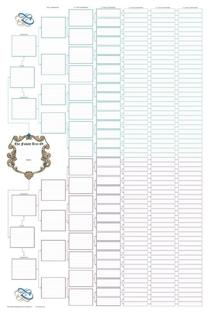 8 Generation Family Tree Template 8 Generation Ancestral Pedigree Family Tree Chart