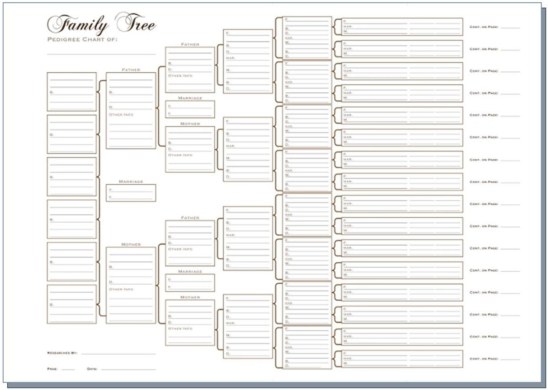 8 Generation Family Tree Template A3 Six Generation Pedigree Chart