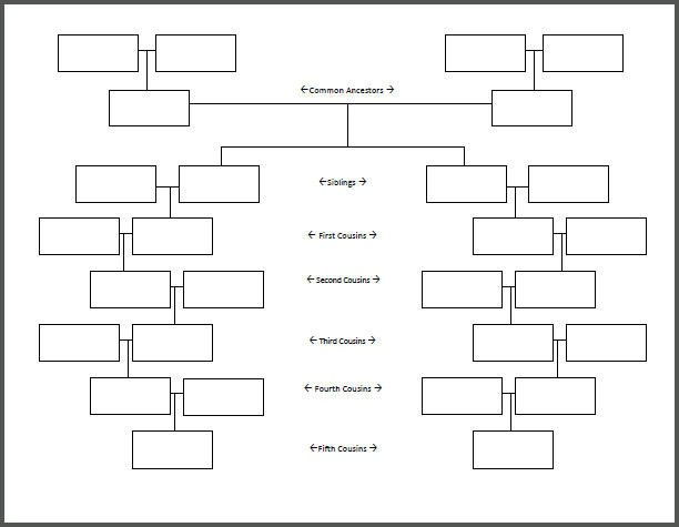 8 Generation Family Tree Template Family Tree Chart for Cousins Free Genealogy Sheet