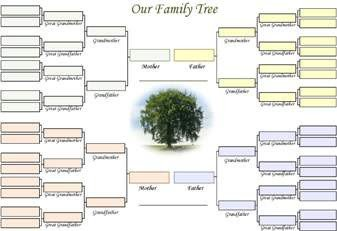 8 Generation Family Tree Template News Man Infidel Not Providing for Your Own Family is