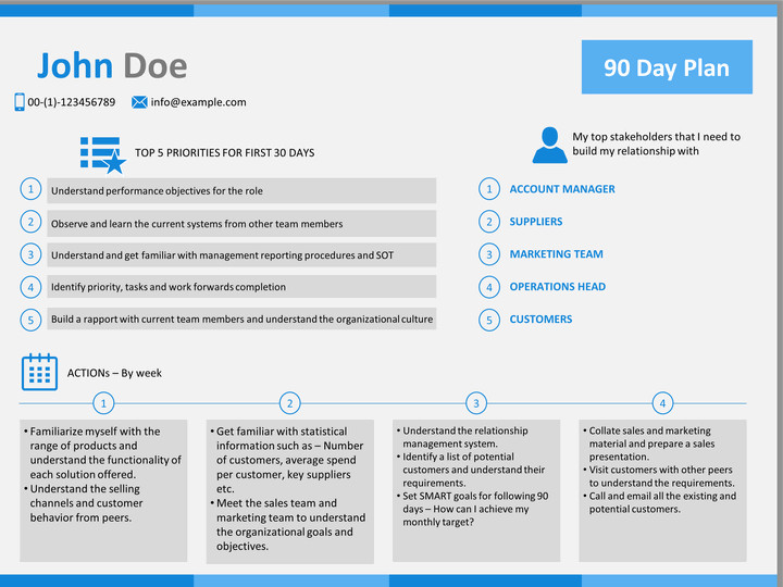 90 Day Sales Plan 30 60 90 Day Plan Powerpoint Template