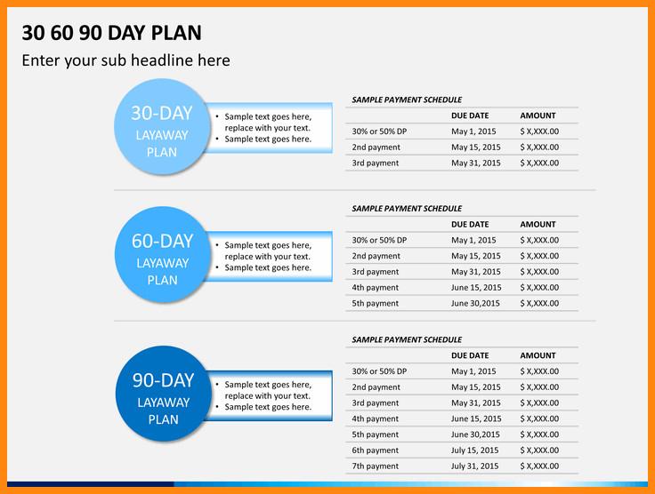 90 Day Sales Plan 30 60 90 Sales Plan – Emmamcintyrephotography
