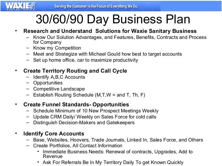90 Day Sales Plan Example Of the Business Plan for 30 60 90 Days