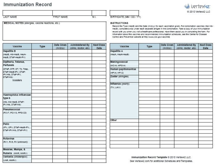 Anesthesia Record Form Template Templates Resume