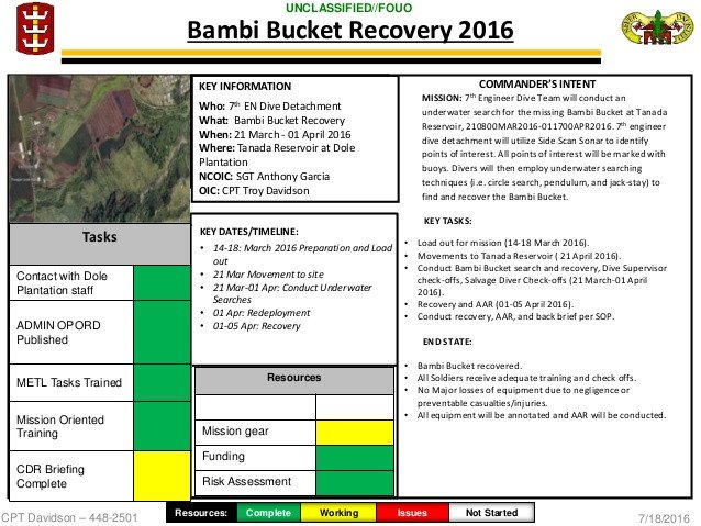 Army Conop Example Bambi Bucket Conop