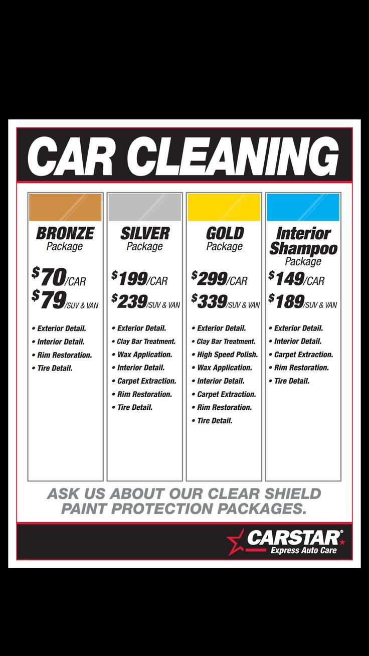 Auto Detail Price List Template after A Long Winter Here In Ottawa the Cherokee Needs A