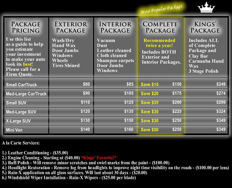 Auto Detail Price List Template Car Interior Detailing Cost Car Interior Detailing Cost