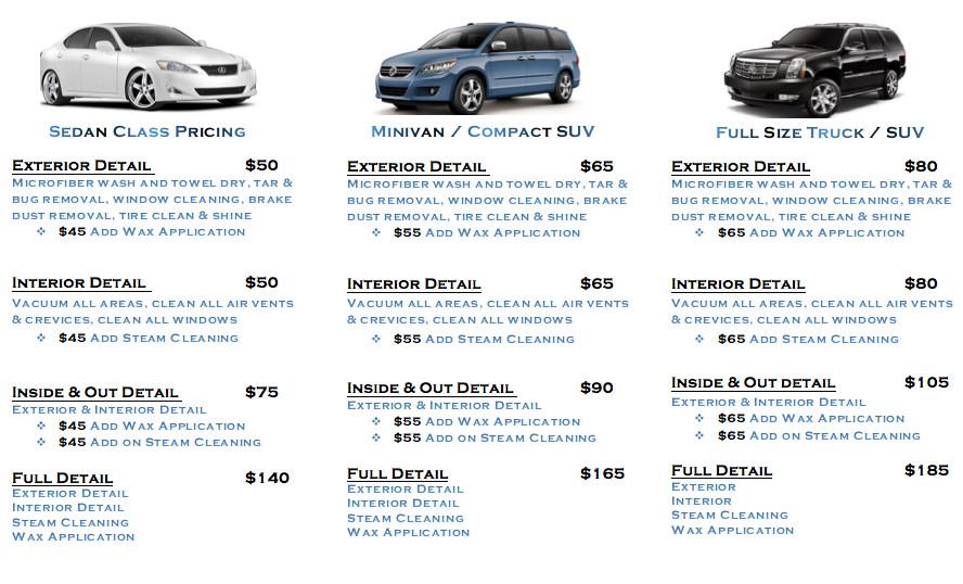 Auto Detail Price List Template How to Price Auto Detailing Services Sebastian Shampoos