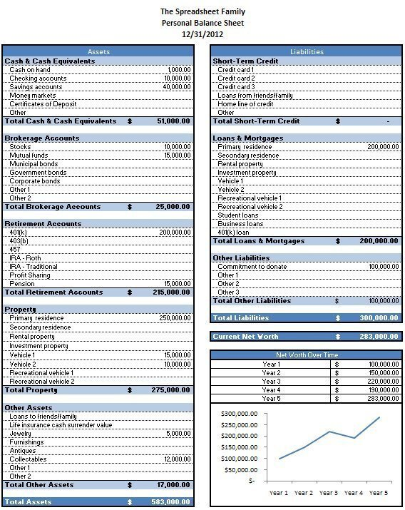 Balance Sheet Template Xls Free Excel Template to Calculate Your Net Worth