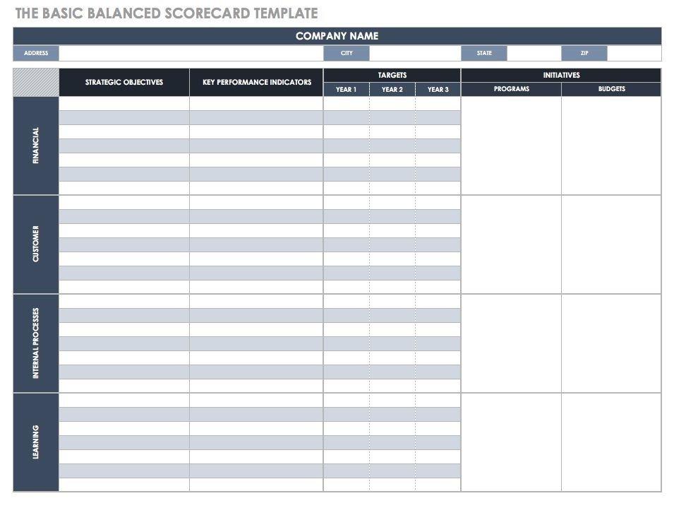 Balanced Scorecard Examples and Templates