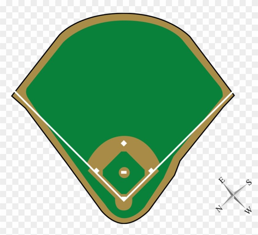Baseball Depth Chart Template Afl Ground Template