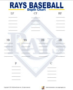 Baseball Depth Chart Template Baseball Depth Chart Baseball Depth Chart Template