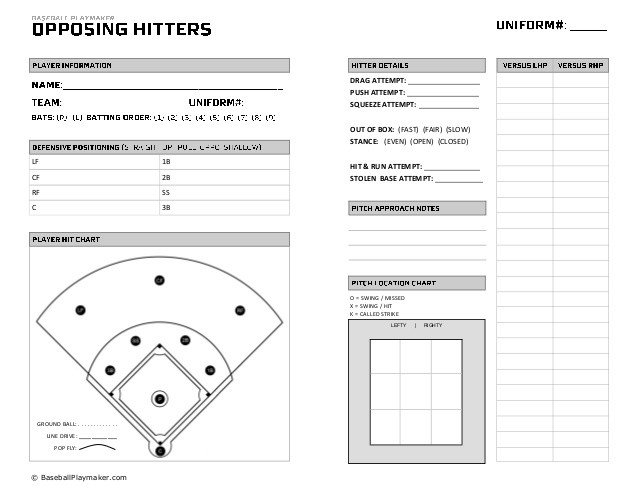 Download Printable Baseball Depth Chart Template