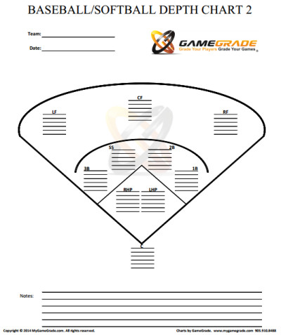 Baseball Depth Chart Template Gamegrade Charts