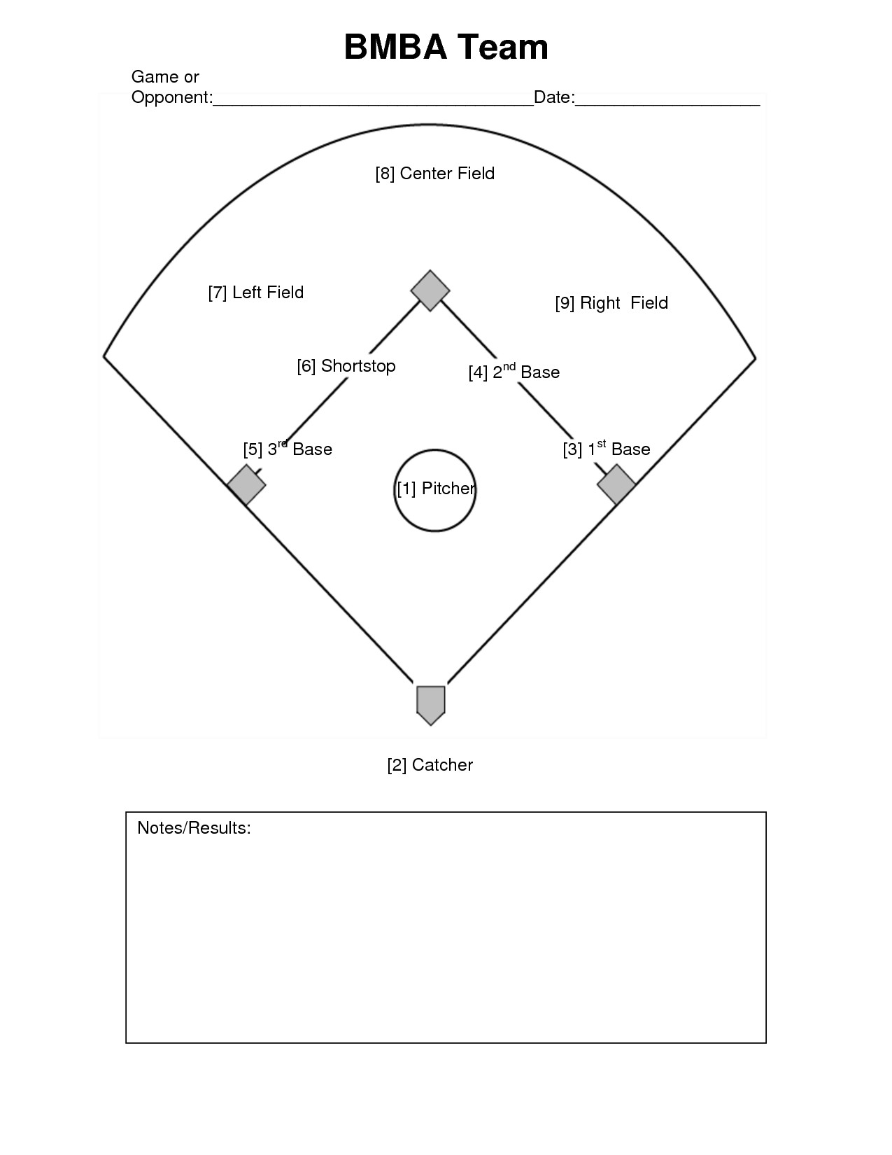 Baseball Depth Chart Template Mlb Depth Charts Related Keywords Suggestions Mlb Depth