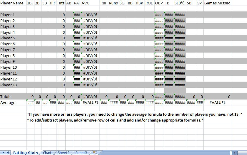 Baseball Stats Excel Template Baseball Stats Spreadsheet Template