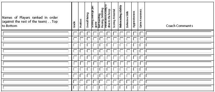 Basketball Player Evaluation form Youth Basketball Player Evaluation form