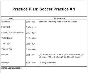 Basketball Practice Plan Templates Basketball Practice Plan Sheet