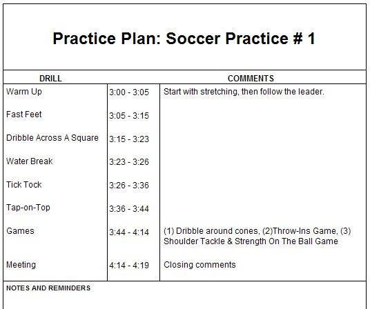 Basketball Practice Plan Templates Basketball Practice Plan Template