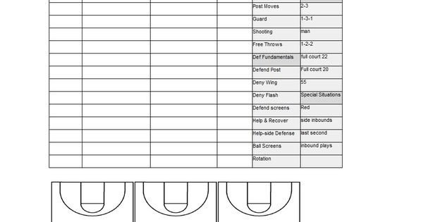 Basketball Practice Plan Templates Basketball Practice Plan Template Sample