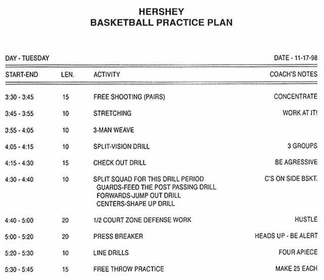 Basketball Practice Plan Templates High School Basketball Practice Plan Template Google