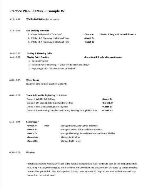 Basketball Practice Plan Templates Pin by James Christy On softball Training