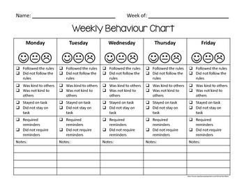 Weekly Behaviour Chart Kit UK English