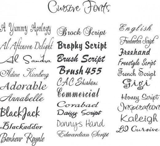 Best Cursive Tattoo Fonts the Art Of Choosing the Perfect Font and Lettering for A