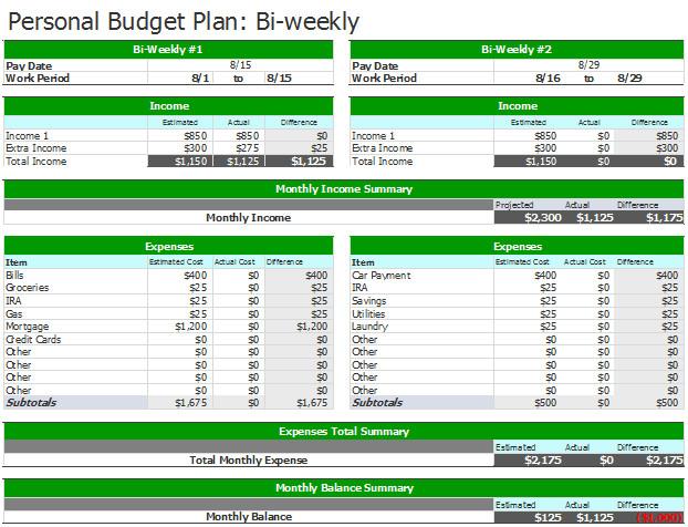 7 Bi Weekly Bud Templates