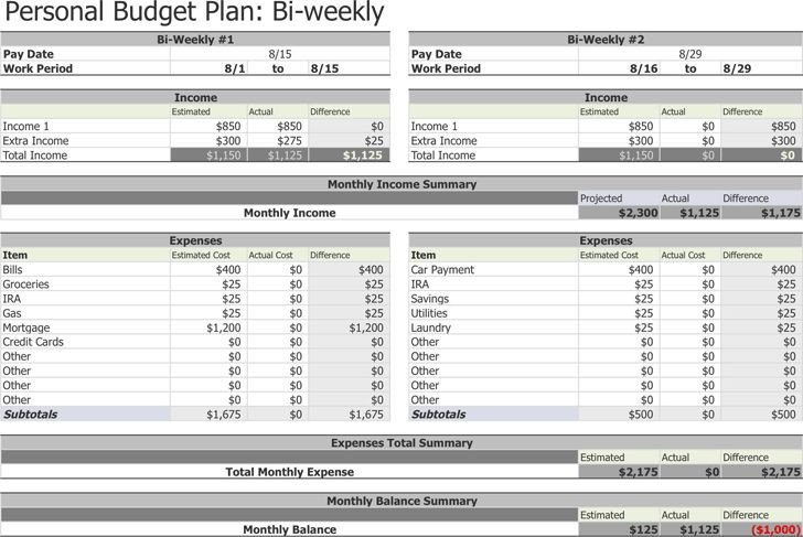 Free Download ° Excel Spreadsheet ° Personal Bud Plan