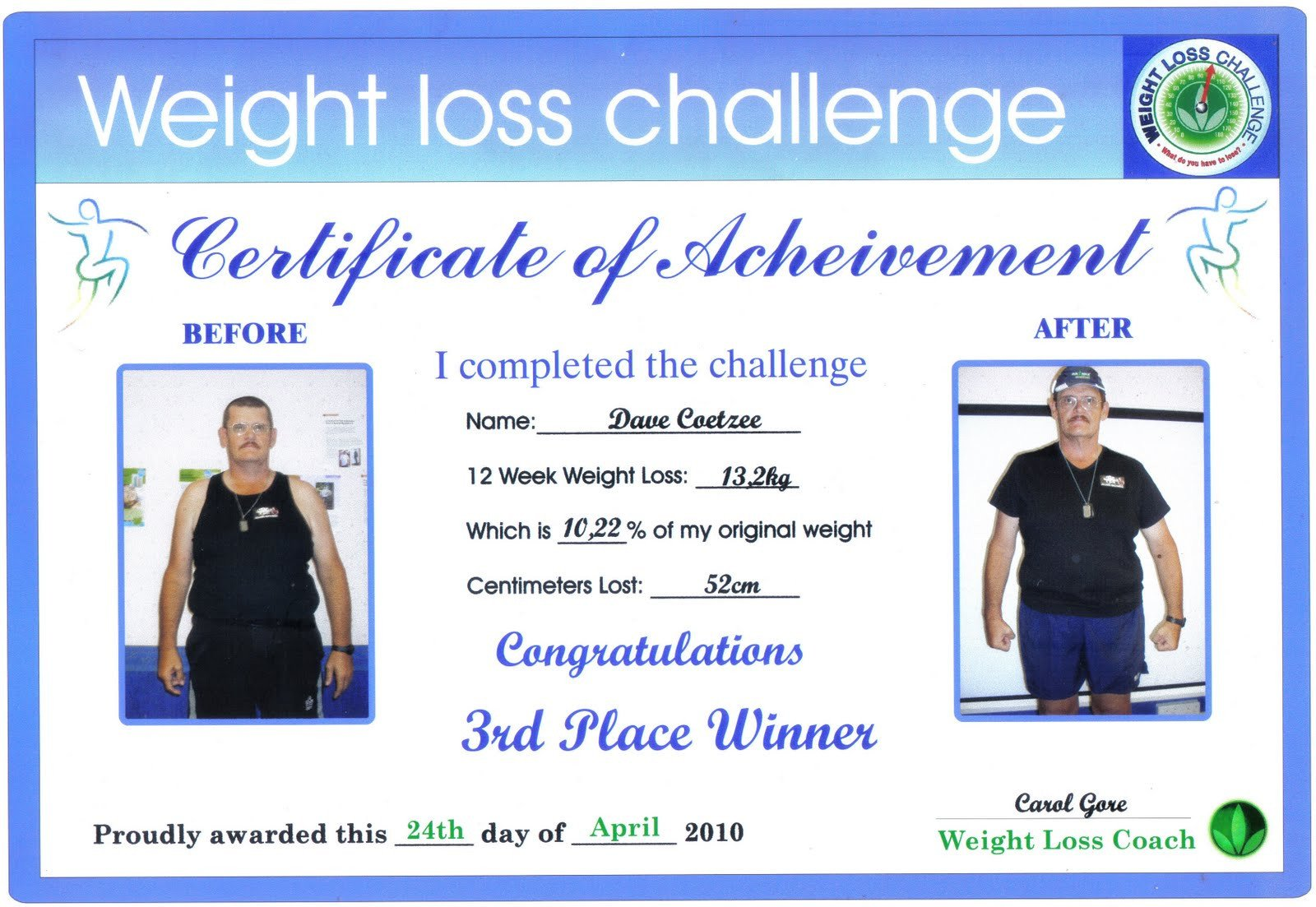 Biggest Loser Certificate Template 28 Of Biggest Loser Template