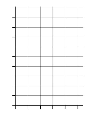 Blank bar charts by rachyben