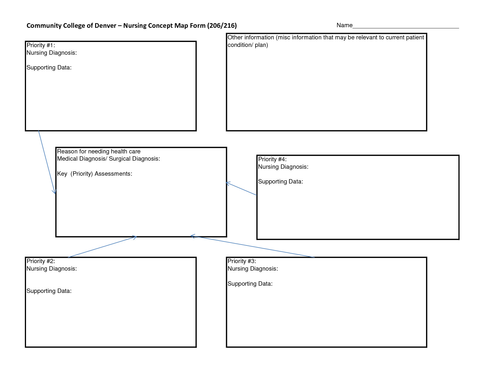 16 of ATI Nursing Template Blank
