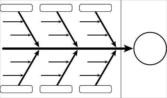 Fishbone Diagram Template Free Templates