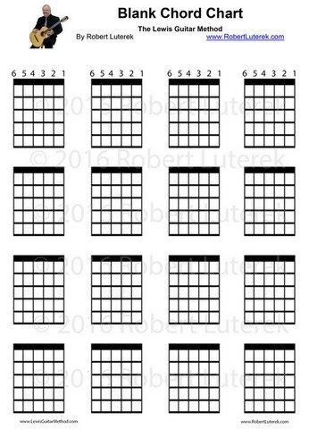 Blank Guitar Chord Chart Blank Guitar Charts Guitar Lessons Buffalo Ny