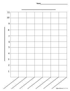 Blank Line Graph Template Bar Graph Templates by Apples and Bananas Education