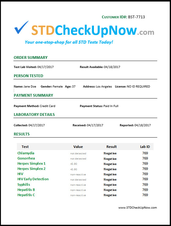Blank Std Test Results form How It Works