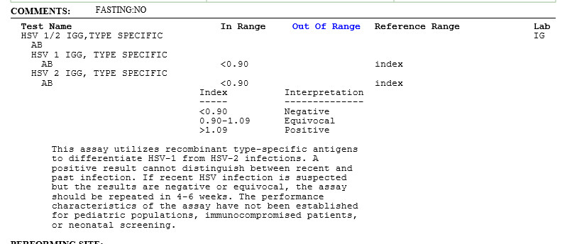 Blank Std Test Results form Std Test Results Time Frame
