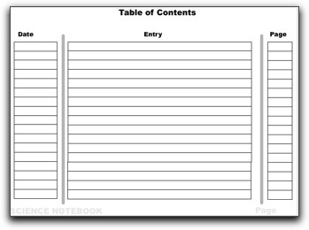 Blank Table Of Contents Canvastic Newsletter Volume 4 issue 2