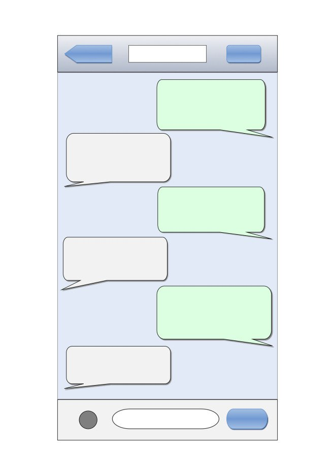 Blank Texting Template Text Messages – todd Alperovitz