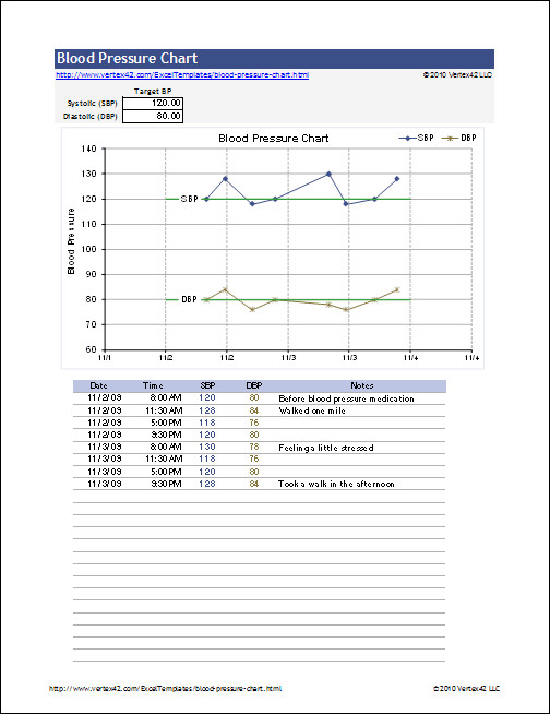 Blood Pressure Record Chart 19 Blood Pressure Chart Templates Easy to Use for Free