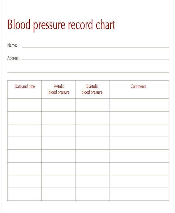 Blood Pressure Record Chart 40 Free Charts