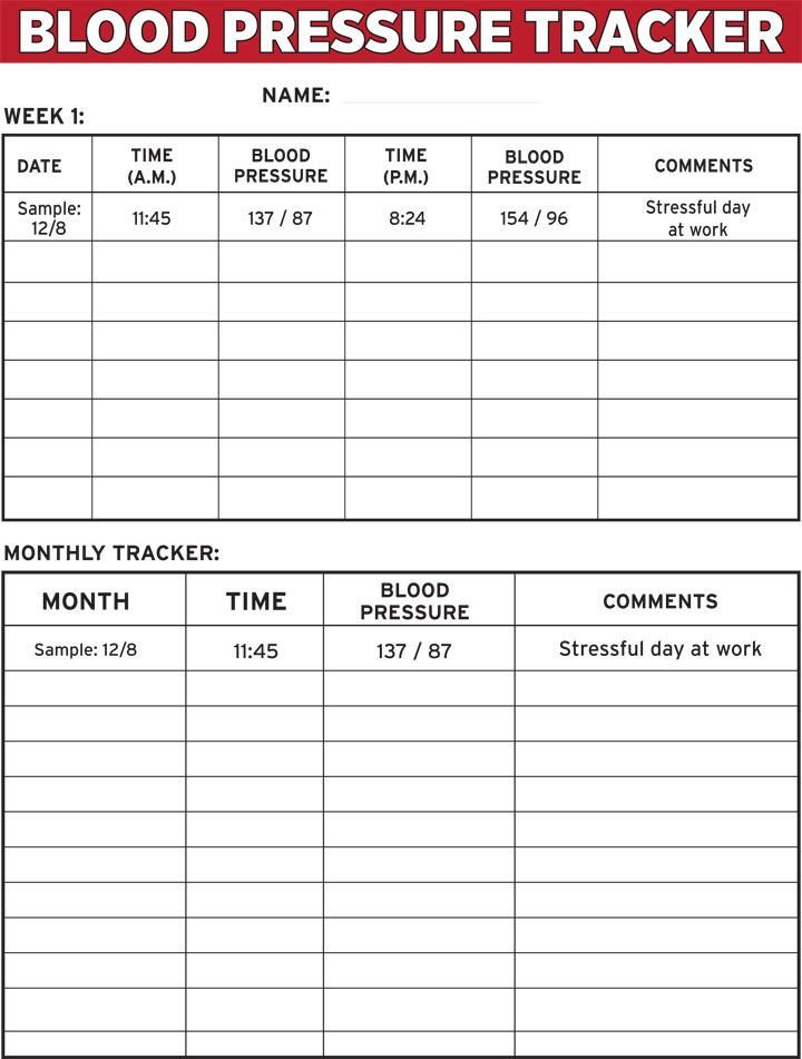 Blood Pressure Record Chart Blood Pressure Tracker E Sheet the Dr Oz Show