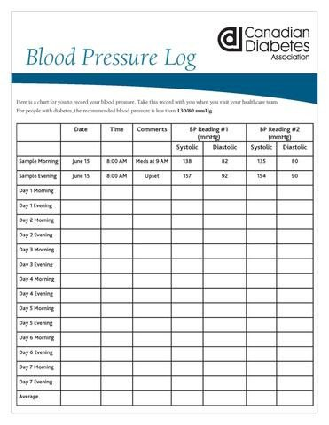 Blood Pressure Record Chart Educational Resources – Shop Diabetes Canada