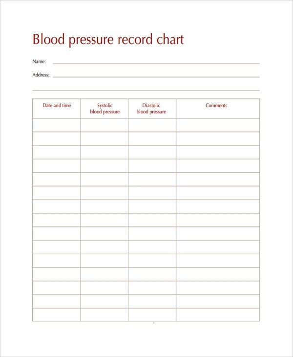 Sample Blood Pressure Chart Template 9 Free Documents