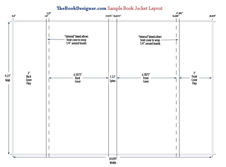 Book Cover Template Word Free Book Jacket Layout Template for Diy Self Publishers